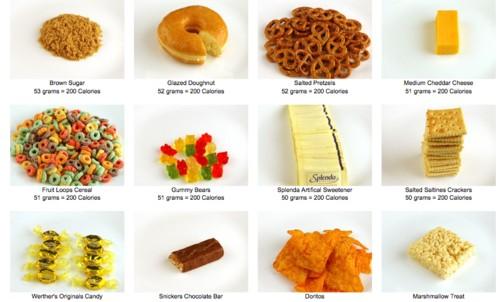 foodportioning-1-28KKPXF3cm96gsAhiM9qMU