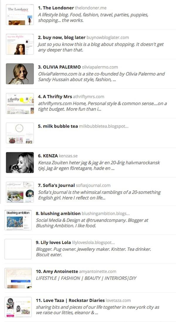 mostpopularblogs-ywNciVQm5RoCtXh6emVPkT