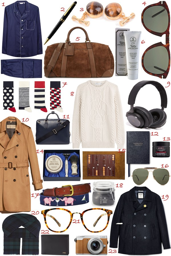 c201128fb2dd8 Gift Guide 2016 - The Londoner